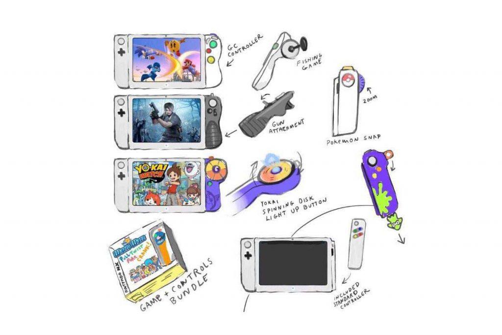 Concept art de Nintendo Switch