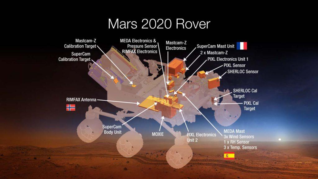 Proyecto Mars 2020, carga útil del rover